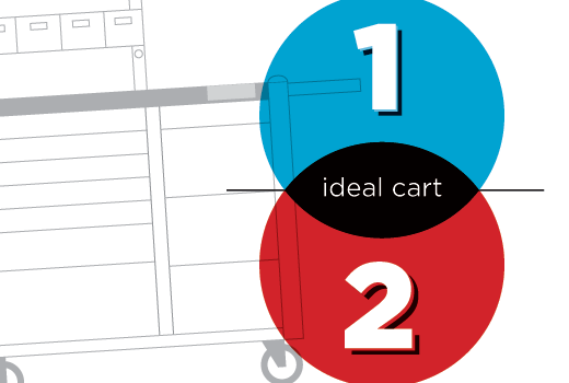 How to choose your ideal mobile cart solution